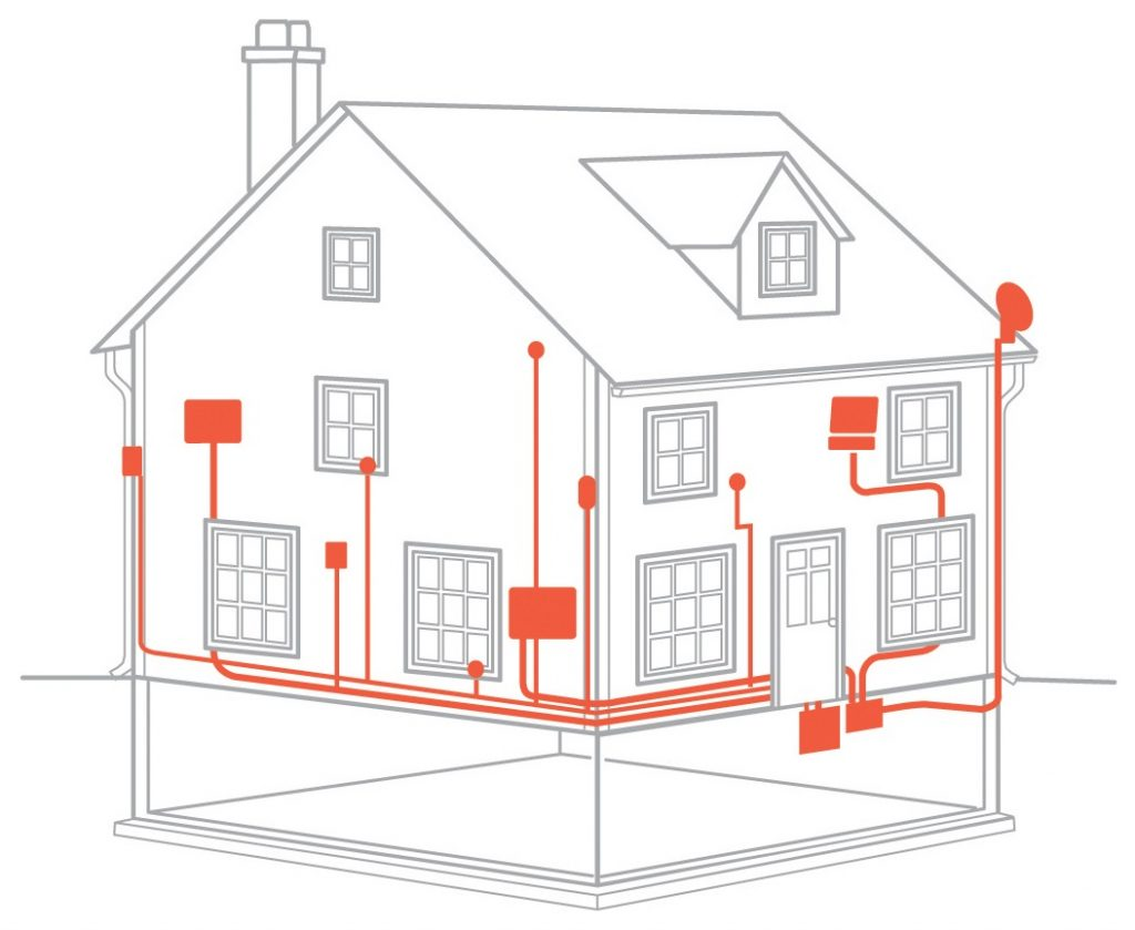 House Wiring Problems: Solved!